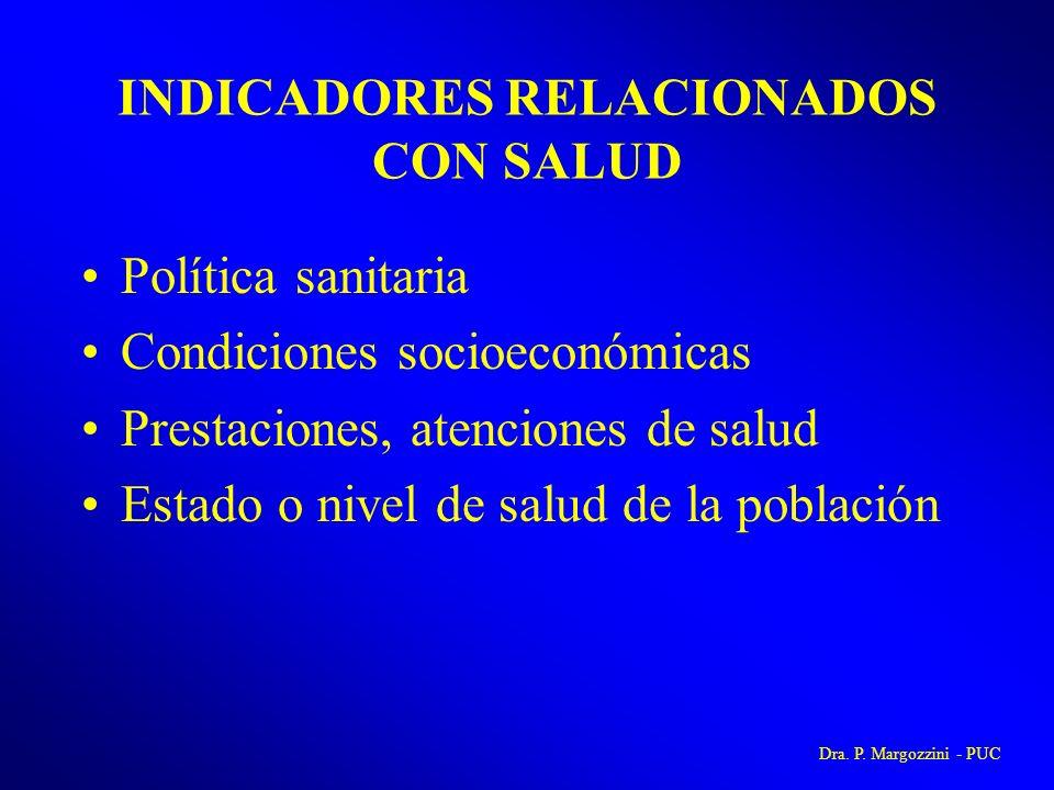 INDICADORES RELACIONADOS CON SALUD Política sanitaria Condiciones socioeconómicas Prestaciones, atenciones de salud Estado o nivel de salud de la pobl