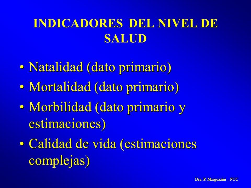INDICADORES DEL NIVEL DE SALUD Natalidad (dato primario)Natalidad (dato primario) Mortalidad (dato primario)Mortalidad (dato primario) Morbilidad (dat