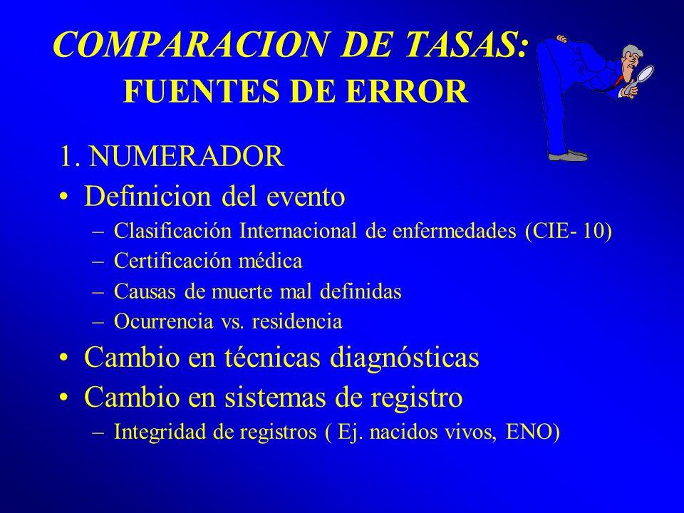 COMPARACION DE TASAS: FUENTES DE ERROR 1. NUMERADOR Definicion del evento –Clasificación Internacional de enfermedades (CIE- 10) –Certificación médica