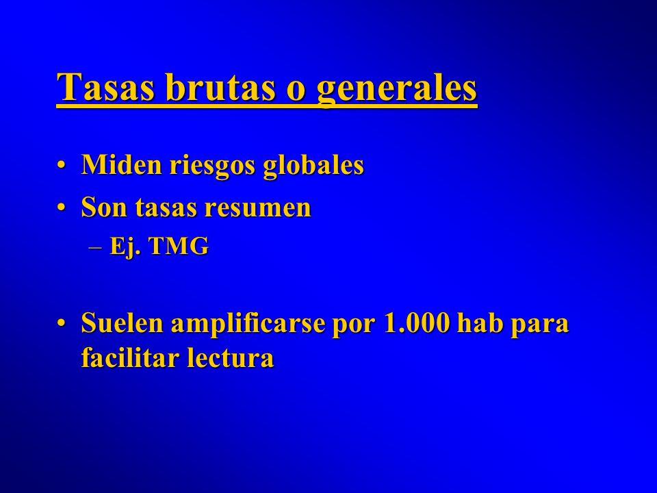 Tasas brutas o generales Miden riesgos globalesMiden riesgos globales Son tasas resumenSon tasas resumen –Ej. TMG Suelen amplificarse por 1.000 hab pa