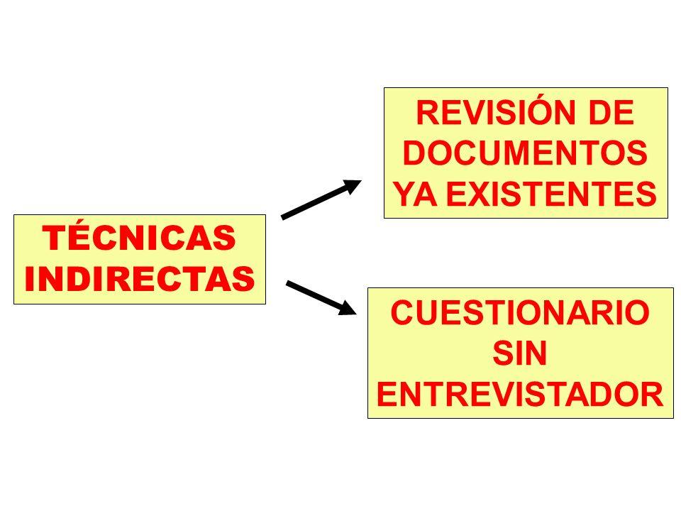 METODOS, TÉCNICAS E INSTRUMENTOS DE INVESTIGACIÓN CAPITULO 11 DEL TEXTO GUÍA METODOLOGÍA DE LA INVESTIGACIÓN TERCERA EDICIÓN PINEDA Y ALVARADO ORGANIZACIÓN PANAMERICANA DE LA SALUD 2008