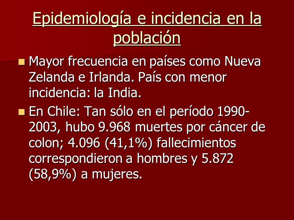 Epidemiología e incidencia en la población Mayor frecuencia en países como Nueva Zelanda e Irlanda. País con menor incidencia: la India. Mayor frecuen
