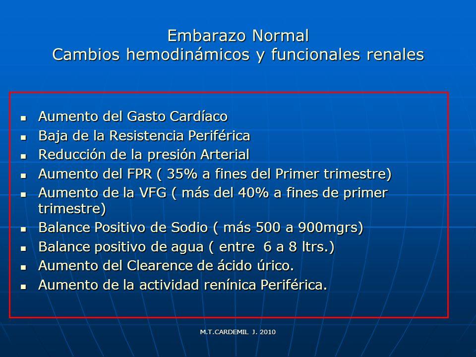 M.T.CARDEMIL J. 2010 Embarazo Normal Cambios hemodinámicos y funcionales renales Aumento del Gasto Cardíaco Aumento del Gasto Cardíaco Baja de la Resi