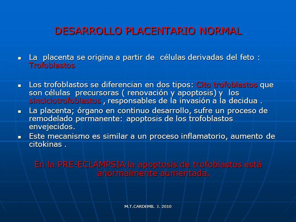 M.T.CARDEMIL J. 2010 DESARROLLO PLACENTARIO NORMAL La placenta se origina a partir de células derivadas del feto : Trofoblastos La placenta se origina
