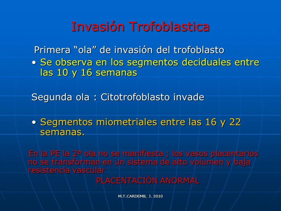 M.T.CARDEMIL J. 2010 Invasión Trofoblastica Primera ola de invasión del trofoblasto Primera ola de invasión del trofoblasto Se observa en los segmento