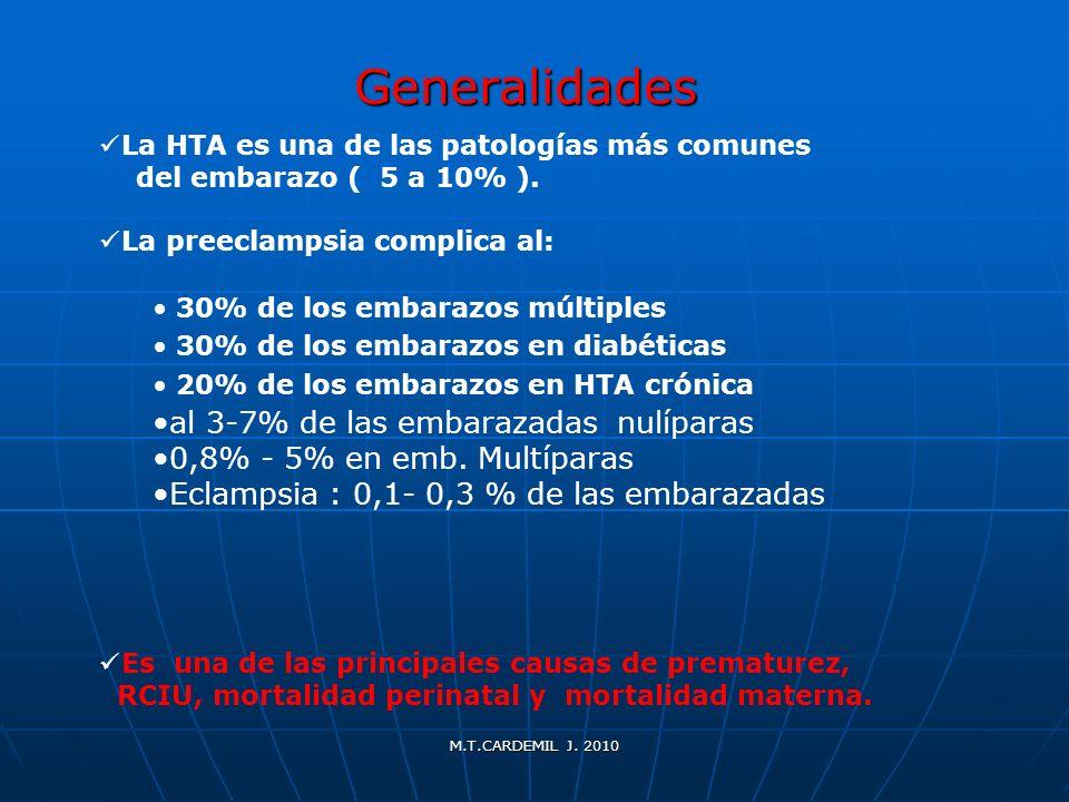 M.T.CARDEMIL J. 2010 Generalidades La HTA es una de las patologías más comunes del embarazo ( 5 a 10% ). La preeclampsia complica al: 30% de los embar