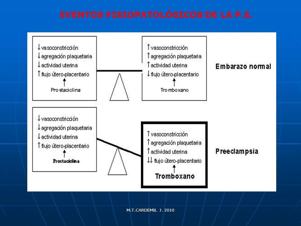 M.T.CARDEMIL J. 2010 EVENTOS FISIOPATOLÓGICOS DE LA P.E.