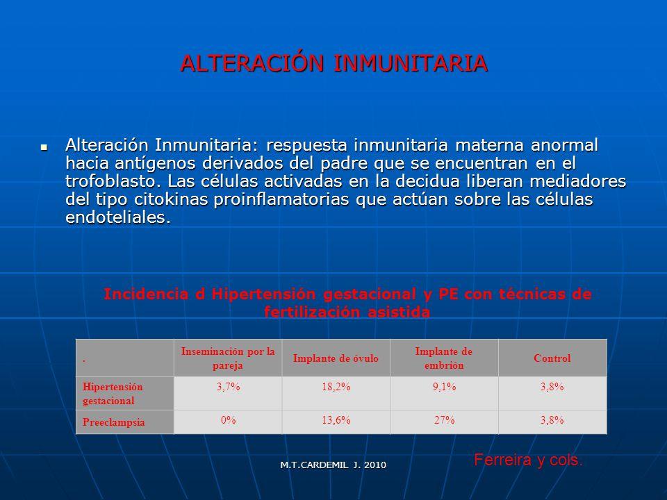 M.T.CARDEMIL J. 2010 ALTERACIÓN INMUNITARIA Alteración Inmunitaria: respuesta inmunitaria materna anormal hacia antígenos derivados del padre que se e