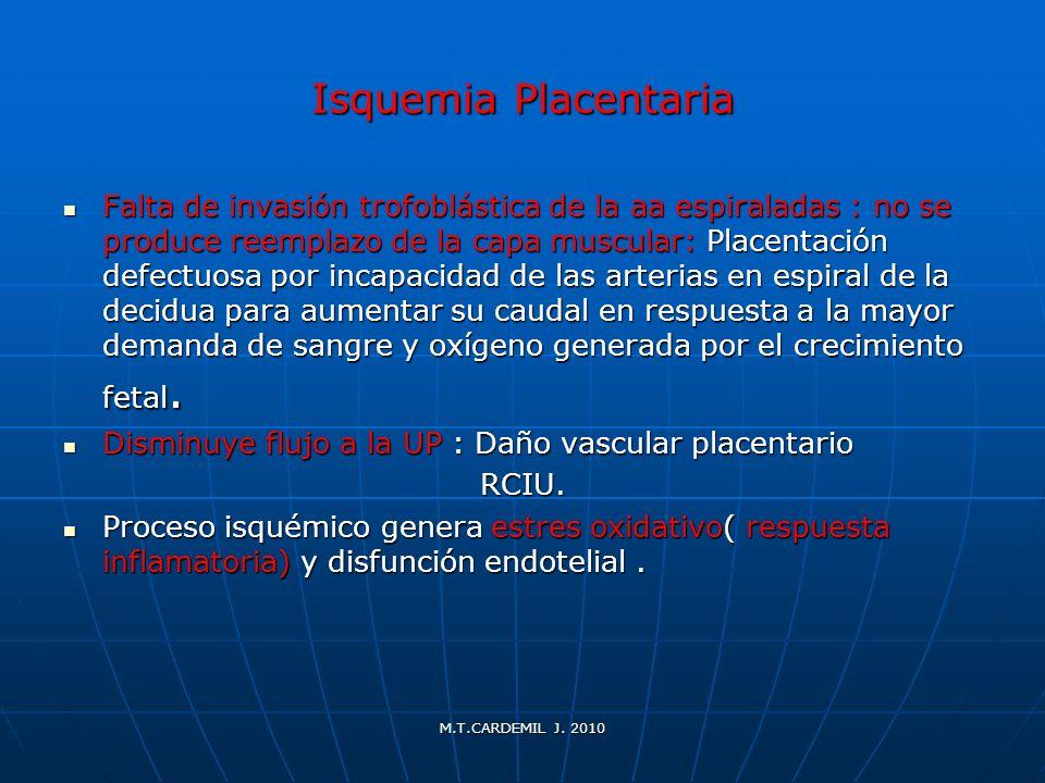 M.T.CARDEMIL J. 2010 Isquemia Placentaria Falta de invasión trofoblástica de la aa espiraladas : no se produce reemplazo de la capa muscular: Placenta