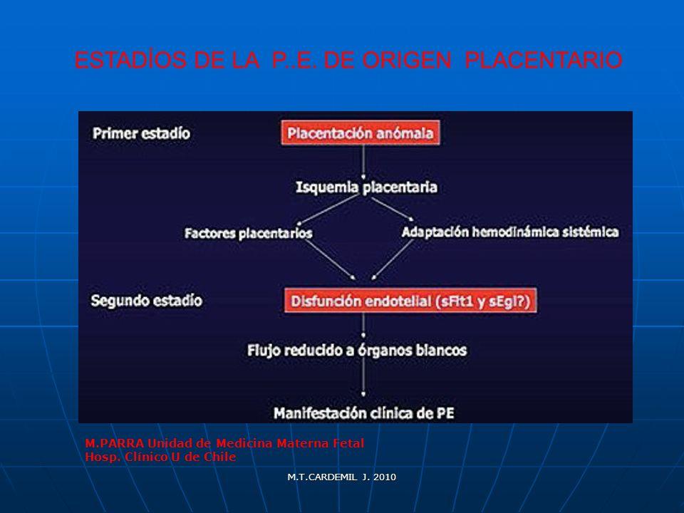 M.T.CARDEMIL J. 2010 ESTADÍOS DE LA P..E. DE ORIGEN PLACENTARIO M.PARRA Unidad de Medicina Materna Fetal Hosp. Clínico U de Chile