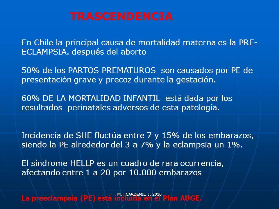 M.T.CARDEMIL J. 2010 En Chile la principal causa de mortalidad materna es la PRE- ECLAMPSIA. después del aborto 50% de los PARTOS PREMATUROS son causa