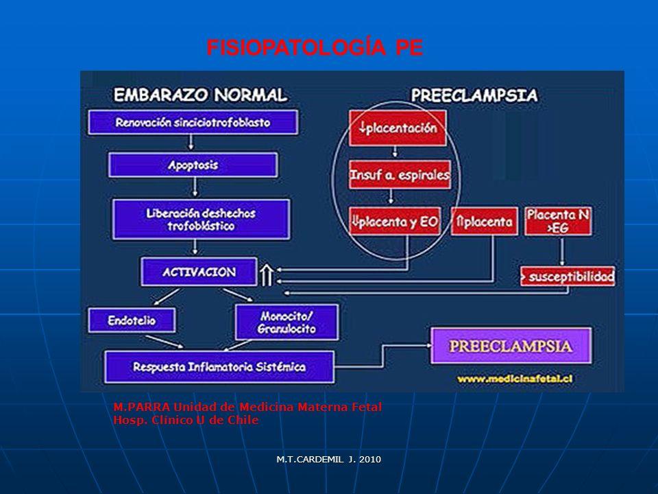 M.T.CARDEMIL J. 2010 FISIOPATOLOGÍA PE M.PARRA Unidad de Medicina Materna Fetal Hosp. Clínico U de Chile