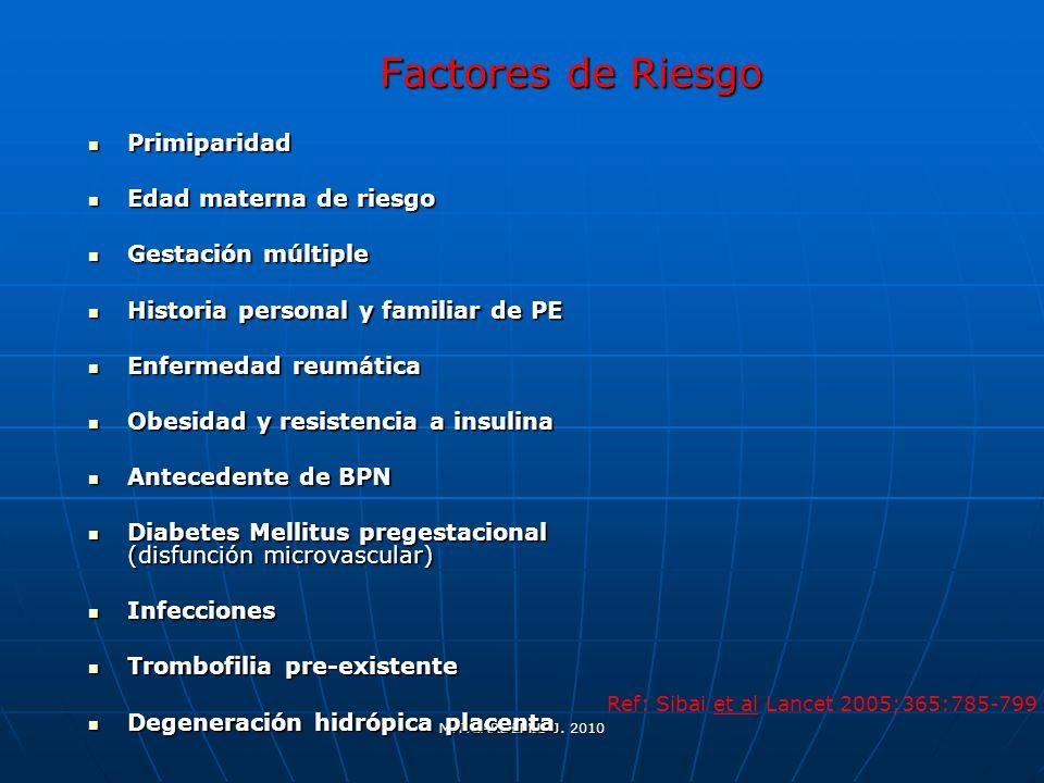 M.T.CARDEMIL J. 2010 Factores de Riesgo Primiparidad Primiparidad Edad materna de riesgo Edad materna de riesgo Gestación múltiple Gestación múltiple