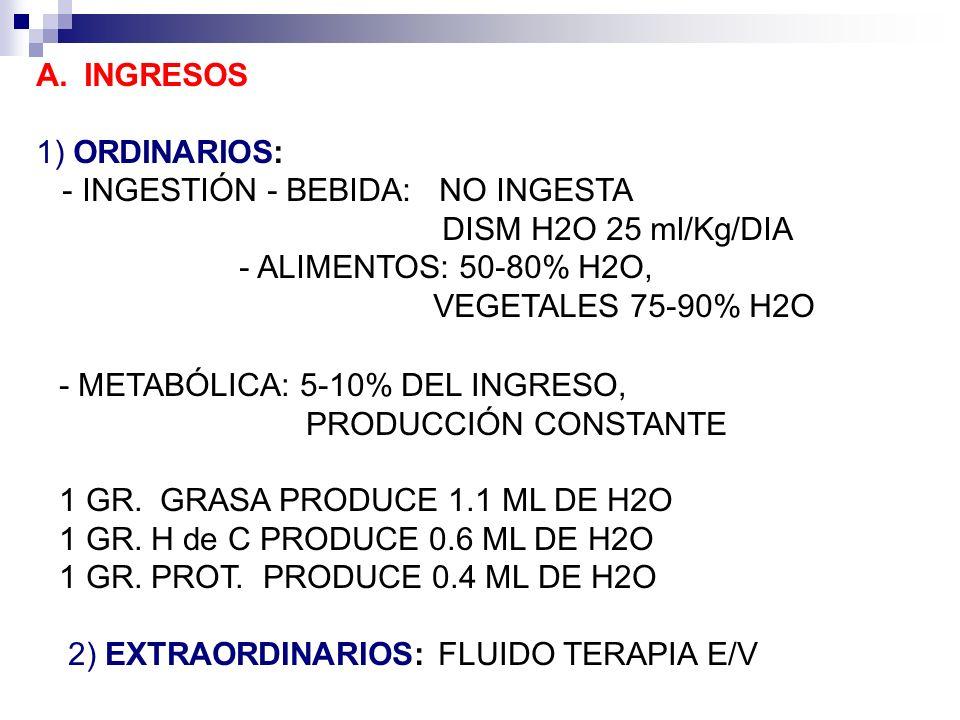 A.INGRESOS 1) ORDINARIOS: INGESTIÓN BEBIDA: NO INGESTA DISM H2O 25 ml/Kg/DIA ALIMENTOS: 50 80% H2O, VEGETALES 75 90% H2O METABÓLICA: 5 10% DEL INGRESO