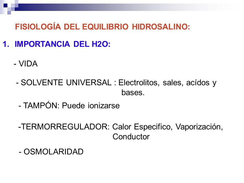FISIOLOGÍA DEL EQUILIBRIO HIDROSALINO: 1.- pH ? - pH NORMAL : 7,35- 7,45 - pH COMPATIBLE CON LA VIDA 6,8 - 7,8 (7,0 - 7,8) 1.IMPORTANCIA DEL H2O: VIDA