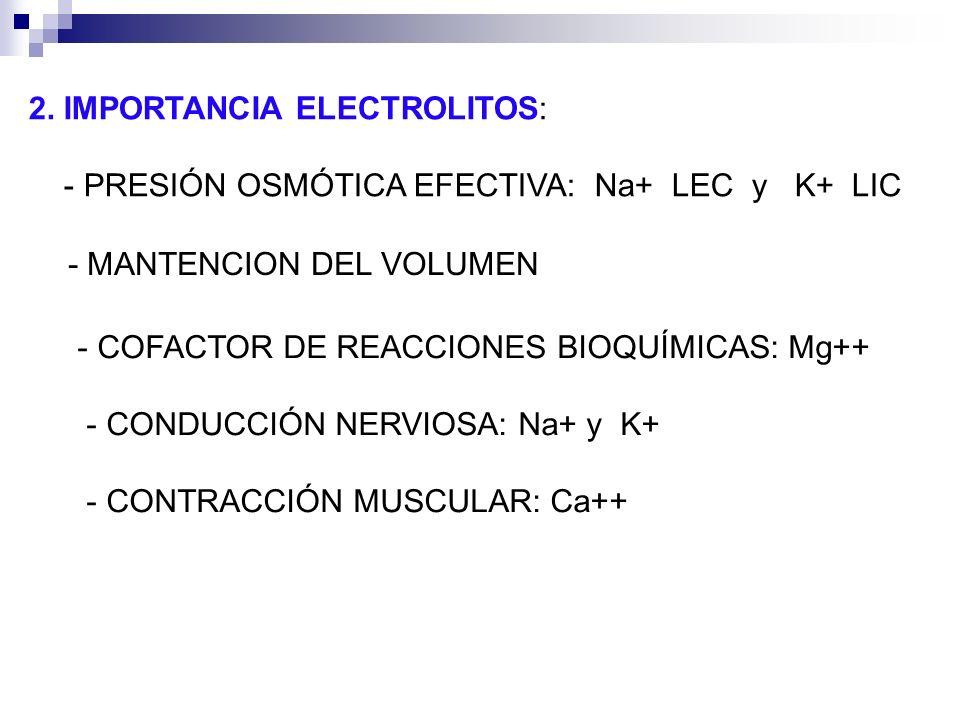 2. IMPORTANCIA ELECTROLITOS: PRESIÓN OSMÓTICA EFECTIVA: Na+ LEC y K+ LIC MANTENCION DEL VOLUMEN - COFACTOR DE REACCIONES BIOQUÍMICAS: Mg++ - CONDUCCIÓ