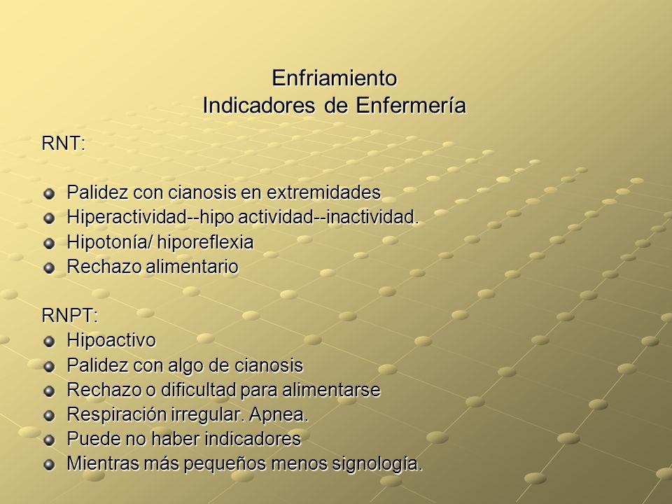 Enfriamiento Indicadores de Enfermería RNT: Palidez con cianosis en extremidades Hiperactividad--hipo actividad--inactividad. Hipotonía/ hiporeflexia