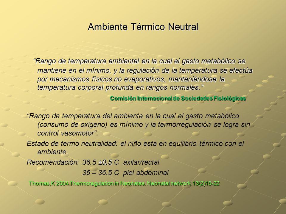 Ambiente Térmico Neutral Rango de temperatura ambiental en la cual el gasto metabólico se mantiene en el mínimo, y la regulación de la temperatura se