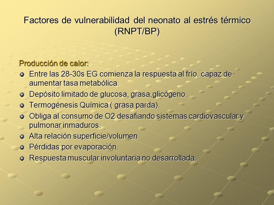 Cuidados de Enfermería para el control de la termorregulación 1.Controlar Tº de la sala.