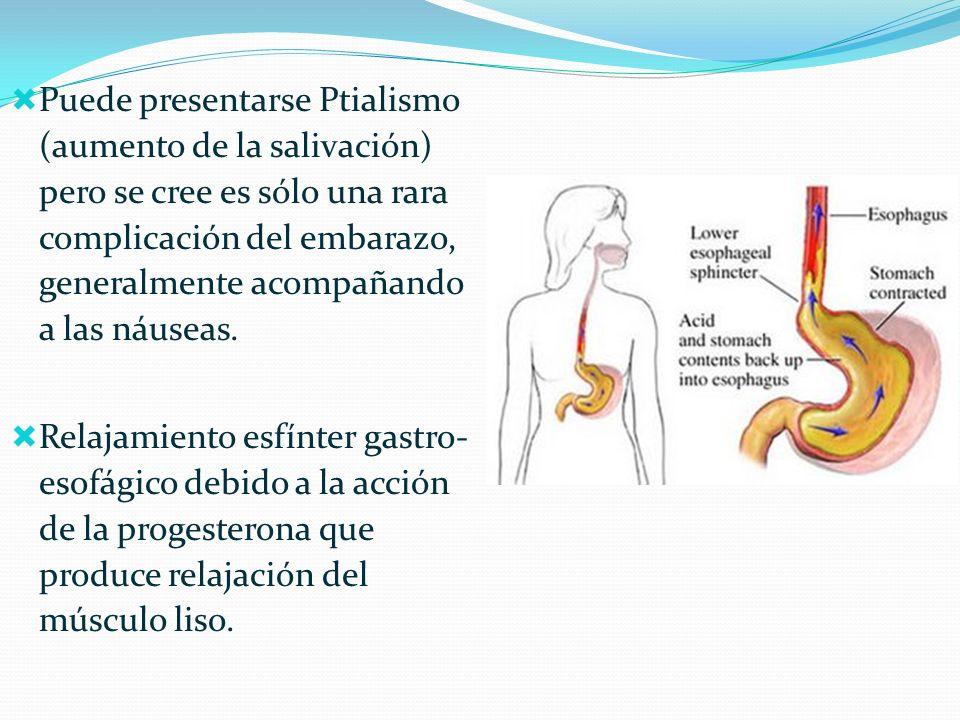 Puede presentarse Ptialismo (aumento de la salivación) pero se cree es sólo una rara complicación del embarazo, generalmente acompañando a las náuseas