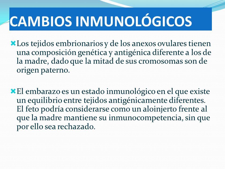 CAMBIOS INMUNOLÓGICOS Los tejidos embrionarios y de los anexos ovulares tienen una composición genética y antigénica diferente a los de la madre, dado