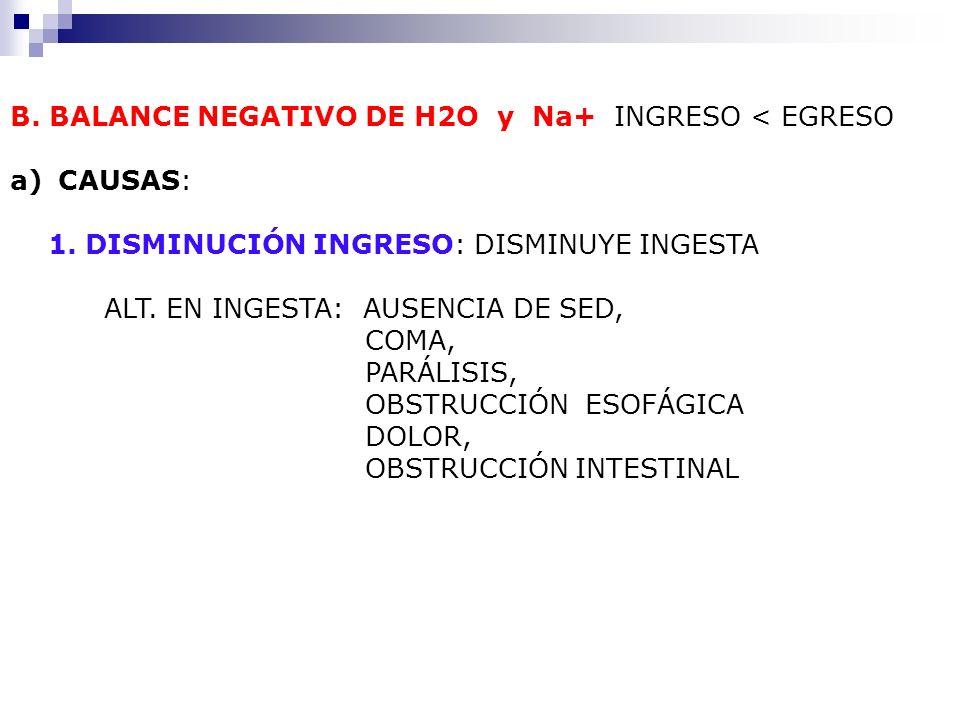 B. BALANCE NEGATIVO DE H2O y Na+ INGRESO < EGRESO a)CAUSAS: 1. DISMINUCIÓN INGRESO: DISMINUYE INGESTA ALT. EN INGESTA: AUSENCIA DE SED, COMA, PARÁLISI