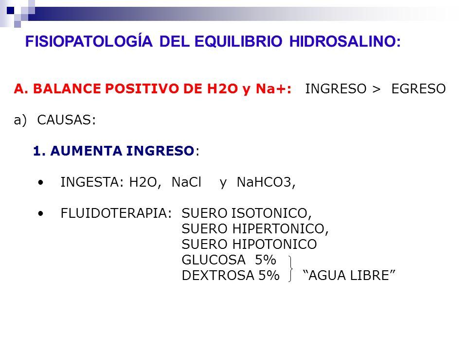 FISIOPATOLOGÍA DEL EQUILIBRIO HIDROSALINO: A. BALANCE POSITIVO DE H2O y Na+: INGRESO > EGRESO a)CAUSAS: 1. AUMENTA INGRESO: INGESTA: H2O, NaCl y NaHCO