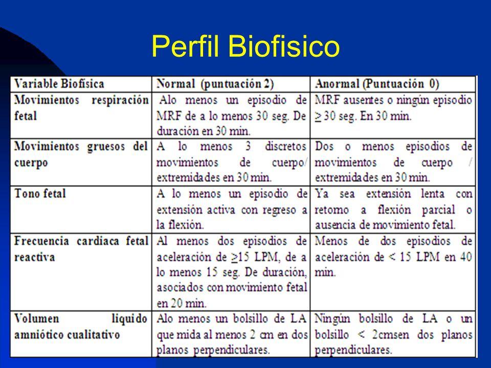 Fisiología del Líquido Amniótico Volumen Varía según:Peso fetal.
