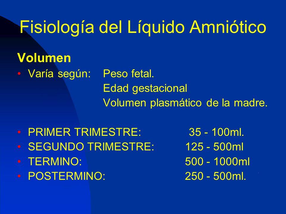 Fisiología del Líquido Amniótico Volumen Varía según:Peso fetal. Edad gestacional Volumen plasmático de la madre. PRIMER TRIMESTRE:35 - 100ml. SEGUNDO