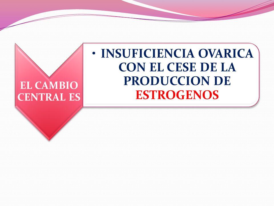 EL CAMBIO CENTRAL ES INSUFICIENCIA OVARICA CON EL CESE DE LA PRODUCCION DE ESTROGENOS