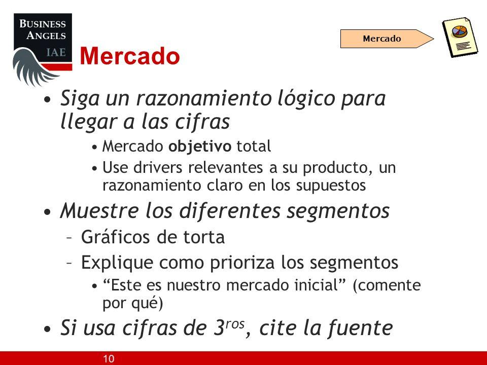 10 Mercado Siga un razonamiento lógico para llegar a las cifras Mercado objetivo total Use drivers relevantes a su producto, un razonamiento claro en