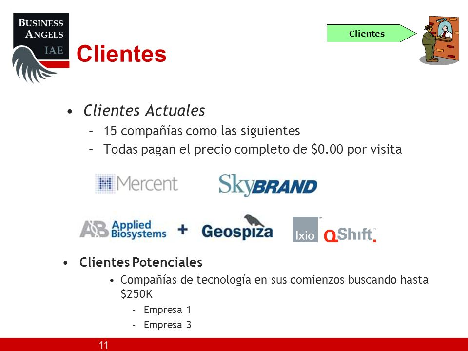 11 Clientes Clientes Actuales –15 compañías como las siguientes –Todas pagan el precio completo de $0.00 por visita Clientes Clientes Potenciales Comp