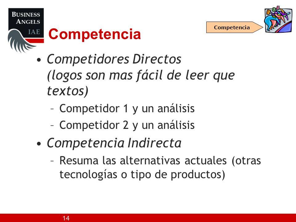 14 Competencia Competidores Directos (logos son mas fácil de leer que textos) –Competidor 1 y un análisis –Competidor 2 y un análisis Competencia Indi