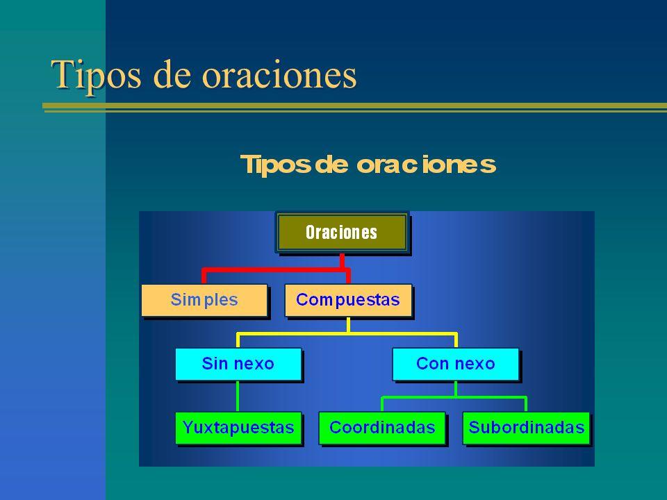 Adverbiales Impropias CONSECUTIVAS Adverbiales Impropias CONSECUTIVAS Indican la consecuencia de una acción, estado o circunstancia de oración principal.