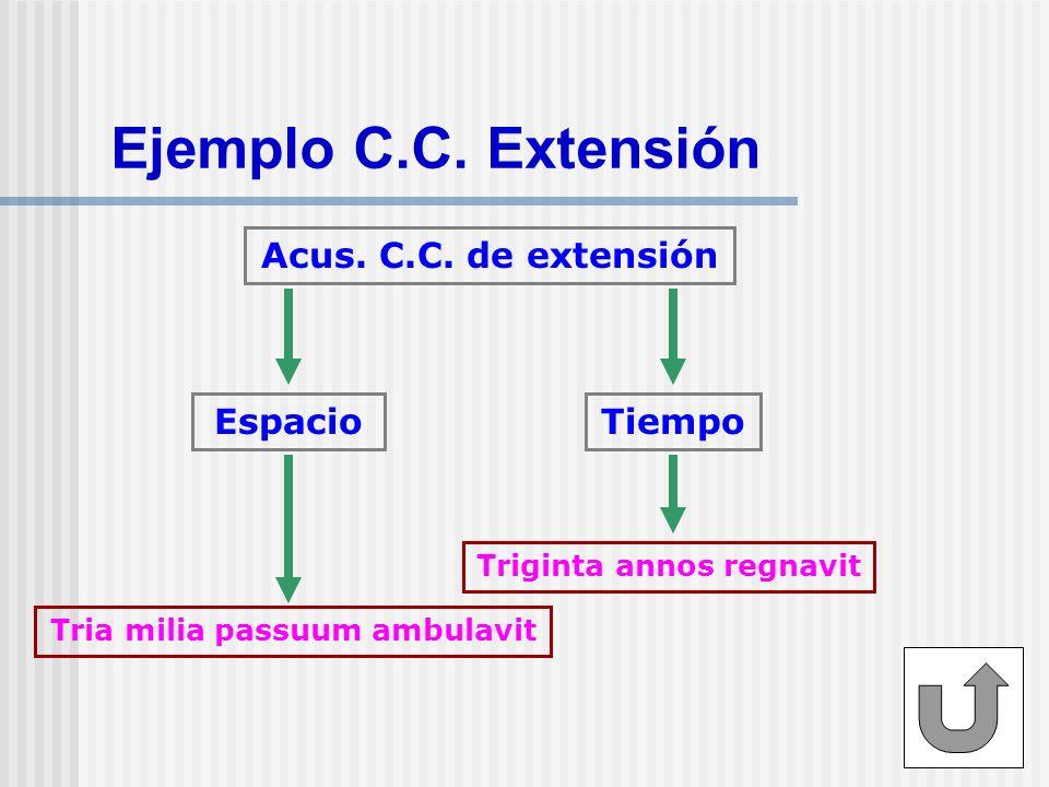 Ejemplo C.C. Extensión Acus. C.C. de extensión Tria milia passuum ambulavit Triginta annos regnavit EspacioTiempo