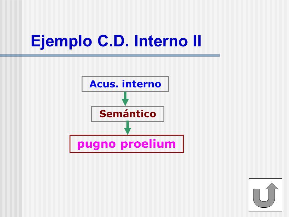 Ejemplo C.D. Interno III Acus. interno Abreviado multa peccas (= multa peccata peccas)