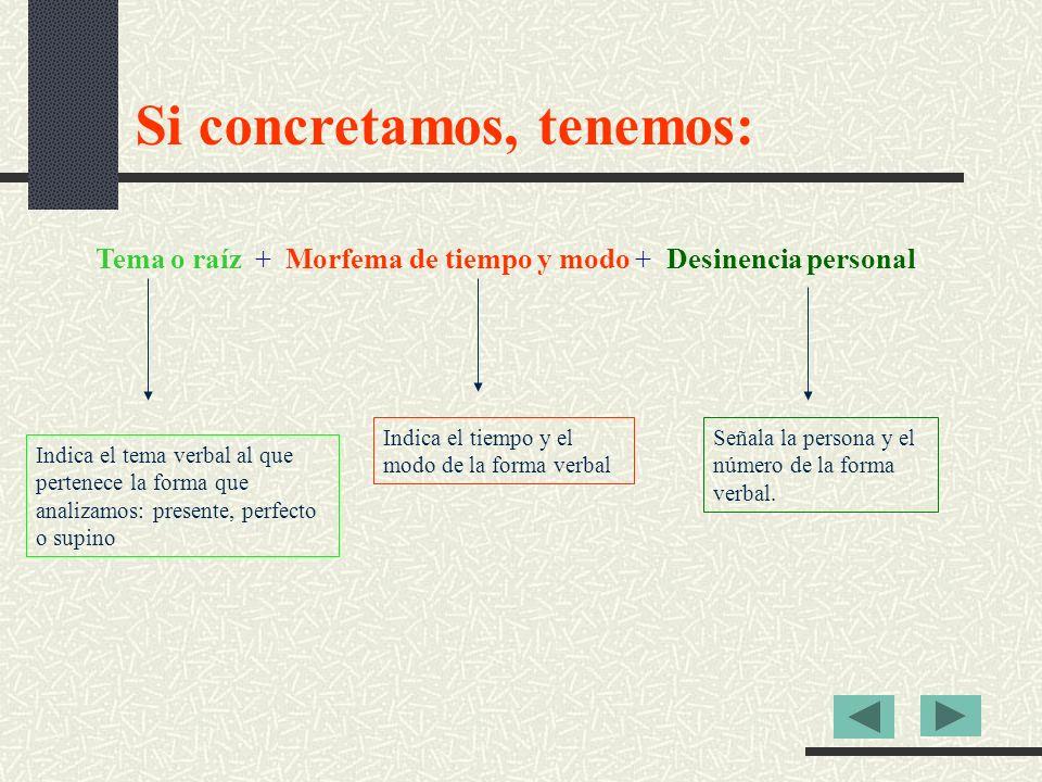 EL ANÁLISIS DE FORMAS VERBALES Una forma verbal se compone esencialmente de los siguientes formantes: Tema o raíz + Morfema de tiempo y modo + Desinencia personal