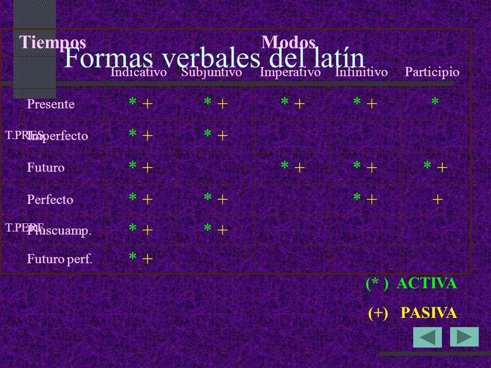 (* ) ACTIVA (+) PASIVA Formas verbales del latín