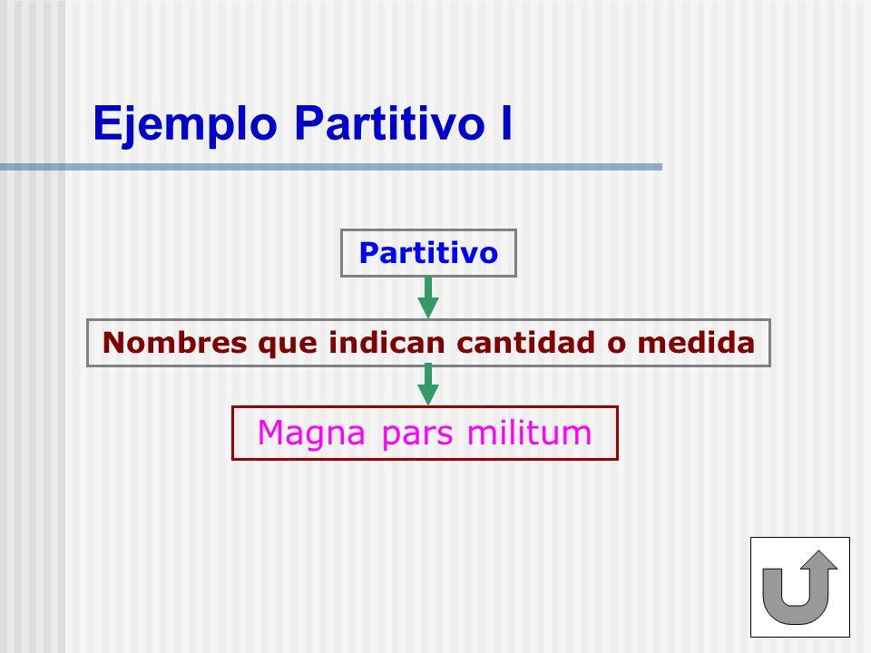 Ejemplo Partitivo II Partitivo Adjetivos neutros sustantivados Reliquum vitae