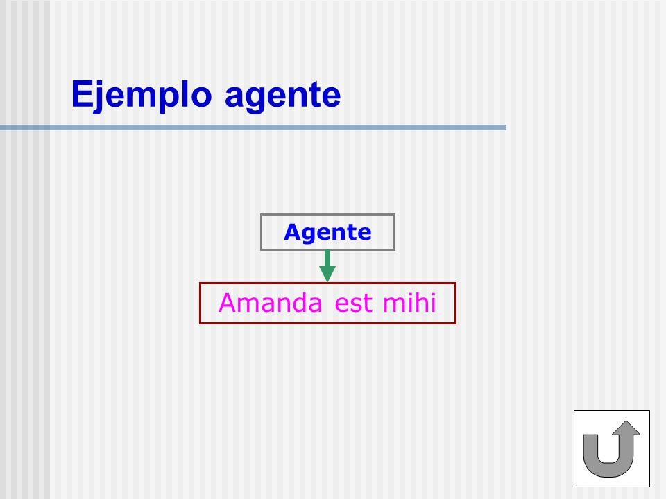 Ejemplo agente Agente Amanda est mihi