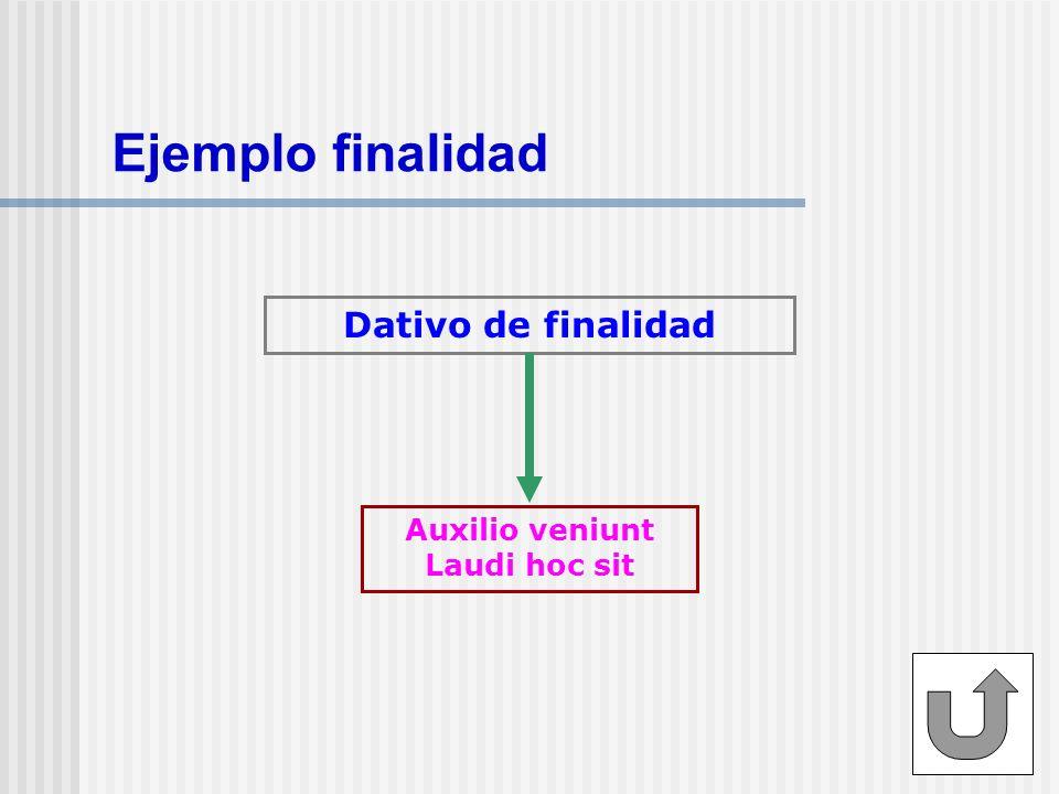Ejemplo finalidad Dativo de finalidad Auxilio veniunt Laudi hoc sit