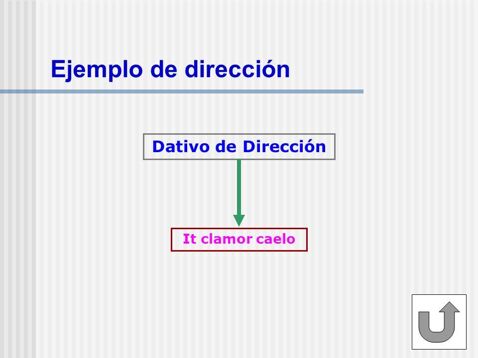 Ejemplo de dirección Dativo de Dirección It clamor caelo