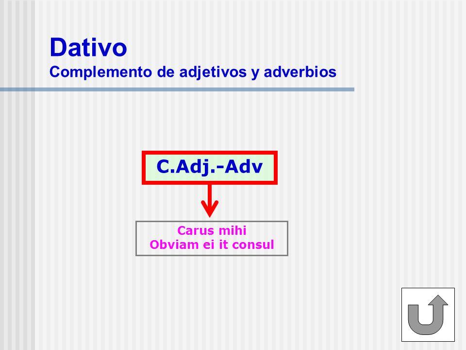 Dativo Complemento de adjetivos y adverbios C.Adj.-Adv Carus mihi Obviam ei it consul