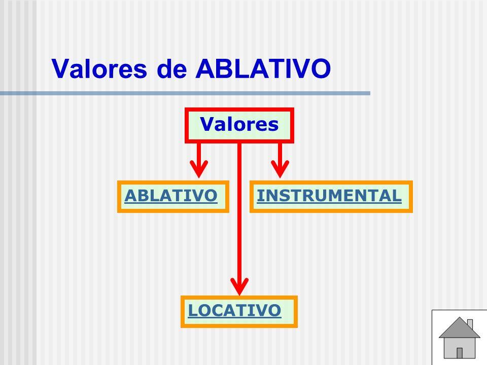 ABLATIVO Ablativo Indica origen, separación Prepos.: e(x), a(b), de Tipos Ablativo De origen De separación 2º término del adjetivo comparativo Sin preposición Valor dudoso : ¿Ablativo o instrumental .