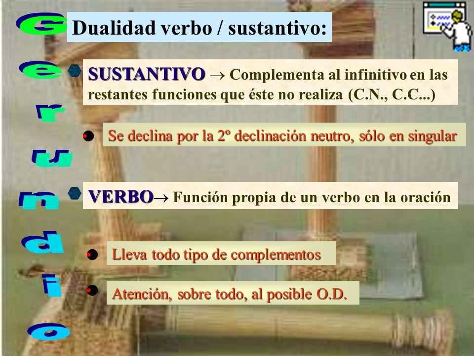 Forma NOMINAL del verbo (= infinitivo) Forma no personal del verbo Forma activa del verbo Dualidad verbo / sustantivo