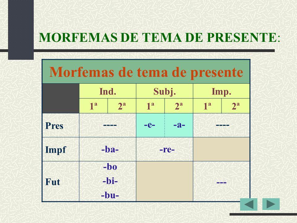 MORFEMAS DE TEMA DE PRESENTE: Morfemas de tema de presente Ind.Subj.Imp. 1ª2ª1ª2ª1ª2ª Pres Impf Fut--- ---- -ba- -bo -bi- -bu- -e- -re- -----a-