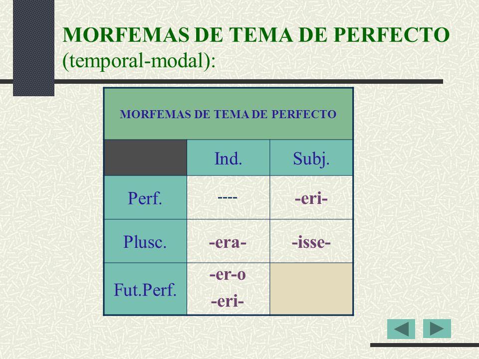 MORFEMAS DE TEMA DE PERFECTO (temporal-modal): MORFEMAS DE TEMA DE PERFECTO Ind.Subj. Perf. Plusc. Fut.Perf. ---- -era--isse- -eri- -er-o -eri-