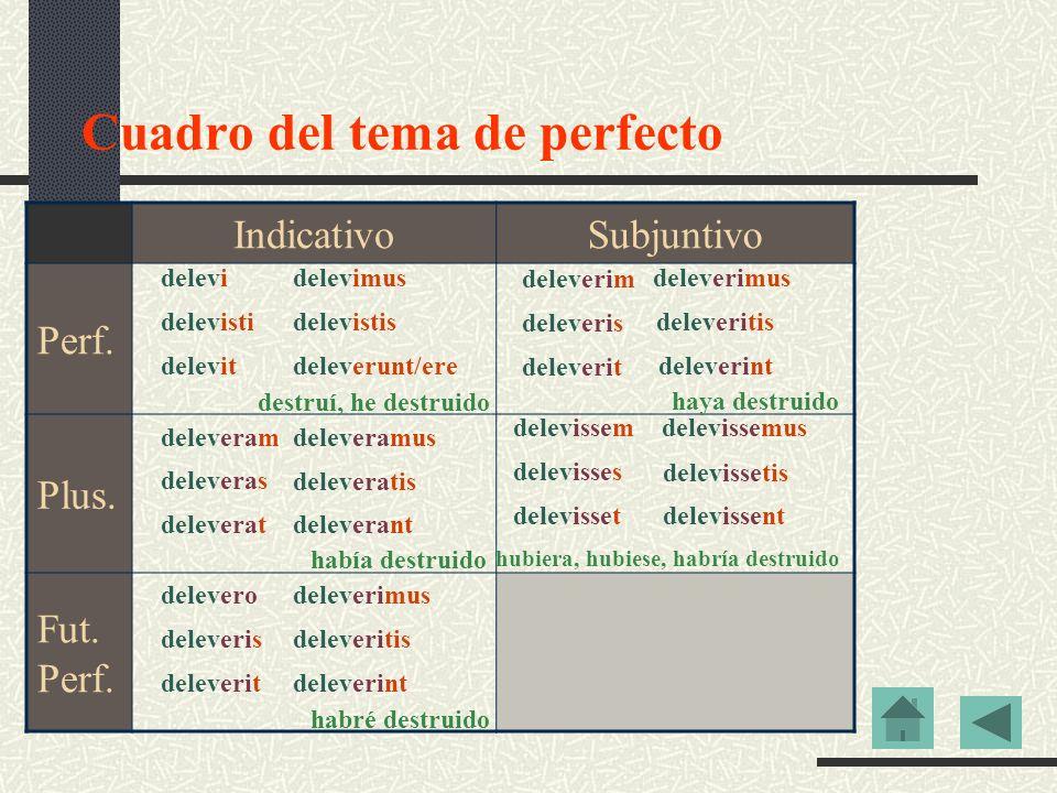 Cuadro del tema de perfecto IndicativoSubjuntivo Perf.