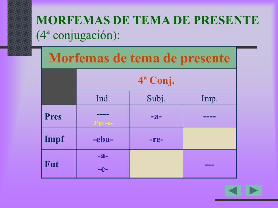 4ª Conjugación: enunciación Modelo de enunciación Tema de presenteT.Perf.T.Supino AMO-AS-ARE-AVI-ATUM DELEO-ES-EREDELEVIDELETUM FRANGO-IS-EREFREGIFRAC