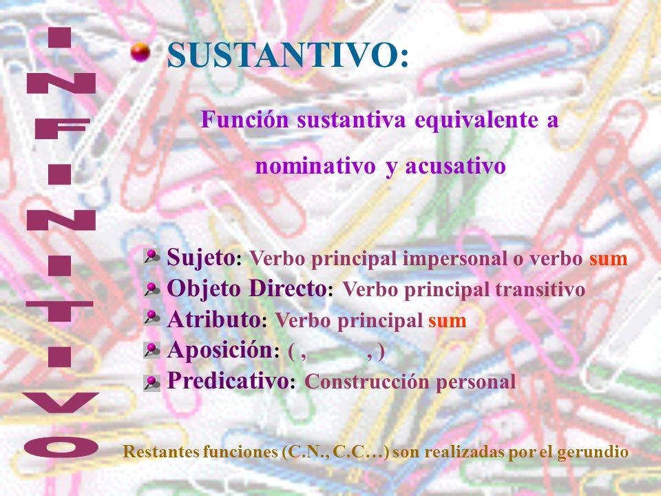 SINTAXIS Forma nominal del verbo. Dualidad verbo / sustantivo